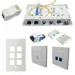 OUTLETS & MODULES